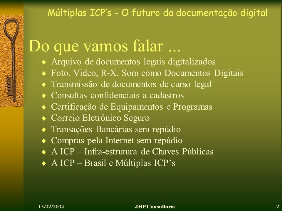 Múltiplas ICPs - O futuro da documentação digital 15/02/2004JHP Consultoria2 Arquivo de documentos legais digitalizados Foto, Vídeo, R-X, Som como Documentos Digitais Transmissão de documentos de curso legal Consultas confidenciais a cadastros Certificação de Equipamentos e Programas Correio Eletrônico Seguro Transações Bancárias sem repúdio Compras pela Internet sem repúdio A ICP – Infra-estrutura de Chaves Públicas A ICP – Brasil e Múltiplas ICPs Do que vamos falar...