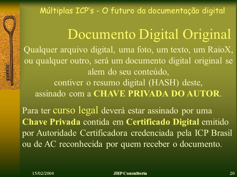 Múltiplas ICPs - O futuro da documentação digital 15/02/2004JHP Consultoria20 Documento Digital Original Qualquer arquivo digital, uma foto, um texto, um RaioX, ou qualquer outro, será um documento digital original se alem do seu conteúdo, contiver o resumo digital (HASH) deste, assinado com a CHAVE PRIVADA DO AUTOR.