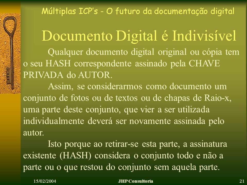 Múltiplas ICPs - O futuro da documentação digital 15/02/2004JHP Consultoria21 Documento Digital é Indivisível Qualquer documento digital original ou cópia tem o seu HASH correspondente assinado pela CHAVE PRIVADA do AUTOR.