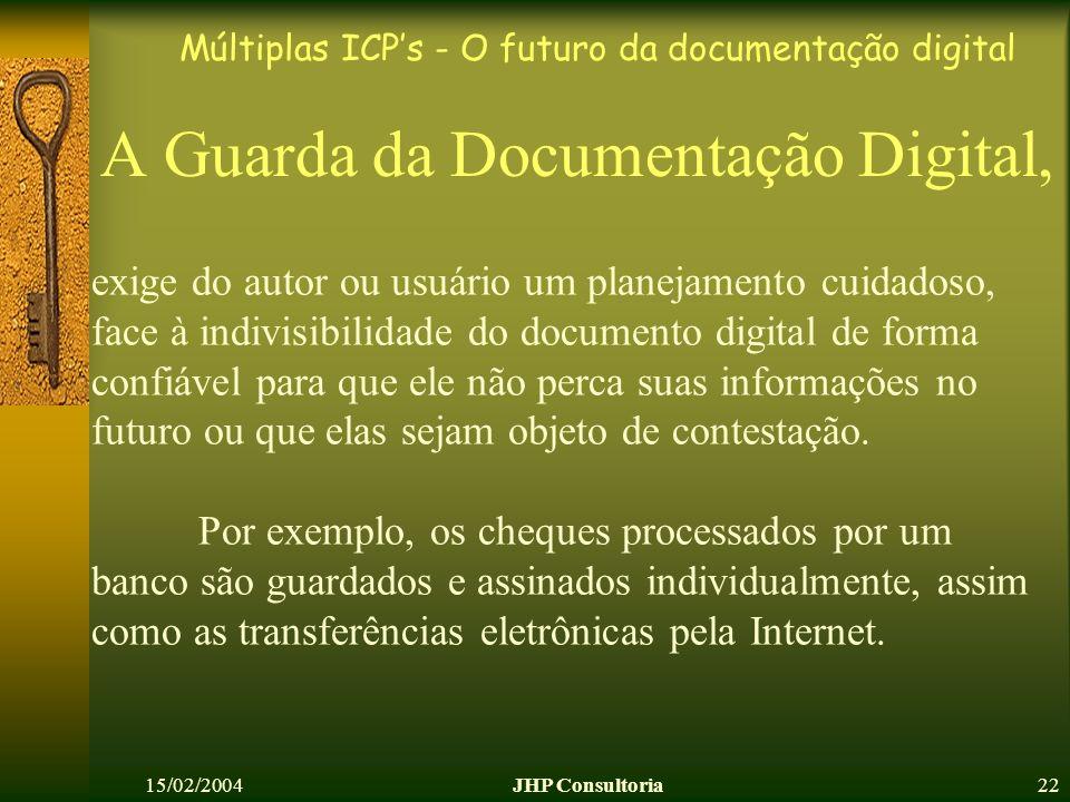 Múltiplas ICPs - O futuro da documentação digital 15/02/2004JHP Consultoria22 A Guarda da Documentação Digital, exige do autor ou usuário um planejamento cuidadoso, face à indivisibilidade do documento digital de forma confiável para que ele não perca suas informações no futuro ou que elas sejam objeto de contestação.