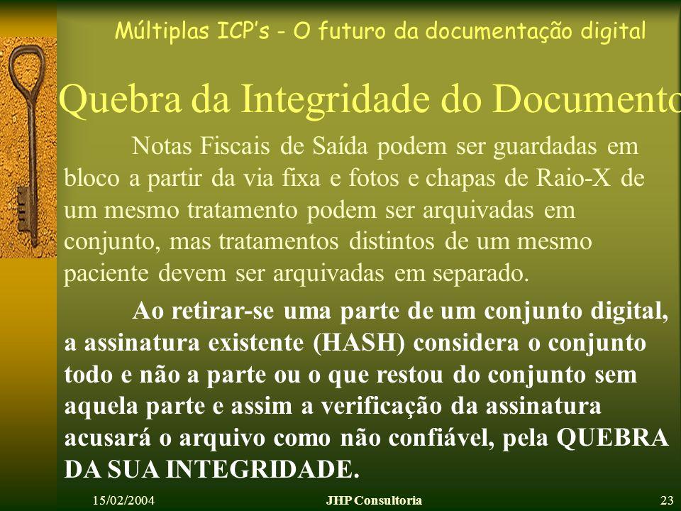 Múltiplas ICPs - O futuro da documentação digital 15/02/2004JHP Consultoria23 Quebra da Integridade do Documento Notas Fiscais de Saída podem ser guar