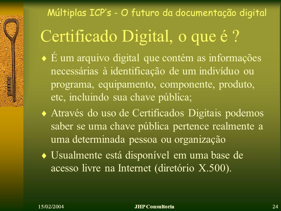 Múltiplas ICPs - O futuro da documentação digital 15/02/2004JHP Consultoria24 Certificado Digital, o que é ? É um arquivo digital que contém as inform