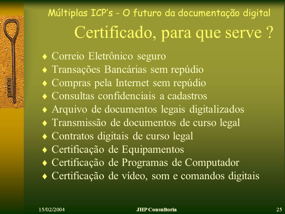 Múltiplas ICPs - O futuro da documentação digital 15/02/2004JHP Consultoria25 Correio Eletrônico seguro Transações Bancárias sem repúdio Compras pela Internet sem repúdio Consultas confidenciais a cadastros Arquivo de documentos legais digitalizados Transmissão de documentos de curso legal Contratos digitais de curso legal Certificação de Equipamentos Certificação de Programas de Computador Certificação de vídeo, som e comandos digitais Certificado, para que serve