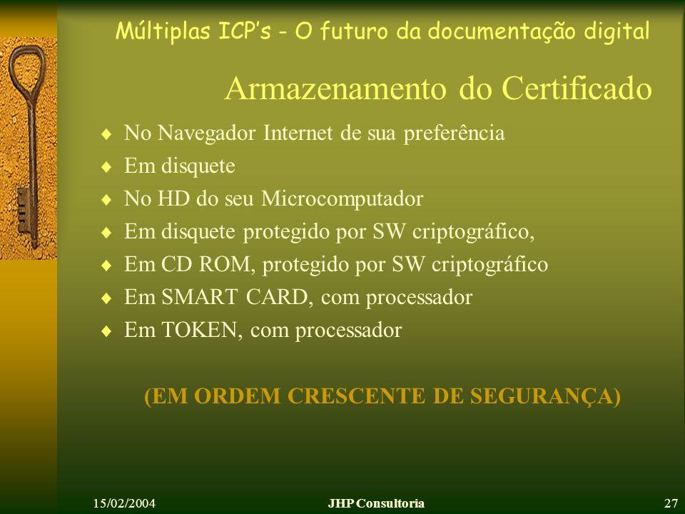 Múltiplas ICPs - O futuro da documentação digital 15/02/2004JHP Consultoria27 Armazenamento do Certificado No Navegador Internet de sua preferência Em disquete No HD do seu Microcomputador Em disquete protegido por SW criptográfico, Em CD ROM, protegido por SW criptográfico Em SMART CARD, com processador Em TOKEN, com processador (EM ORDEM CRESCENTE DE SEGURANÇA)