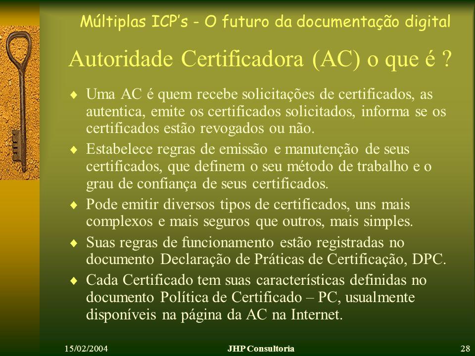 Múltiplas ICPs - O futuro da documentação digital 15/02/2004JHP Consultoria28 Autoridade Certificadora (AC) o que é ? Uma AC é quem recebe solicitaçõe