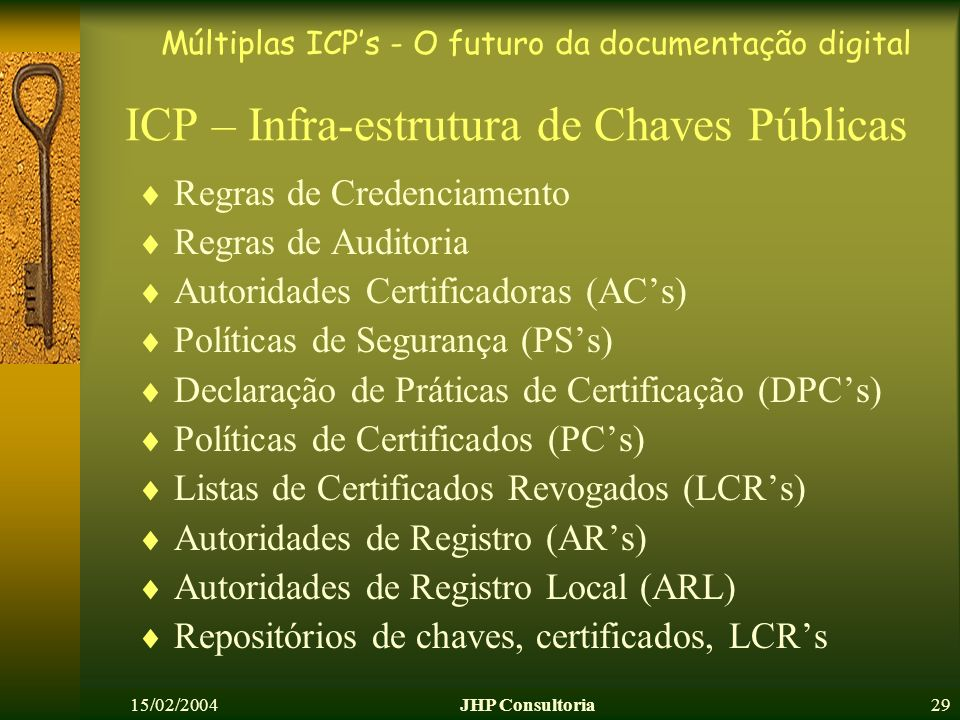 Múltiplas ICPs - O futuro da documentação digital 15/02/2004JHP Consultoria29 ICP – Infra-estrutura de Chaves Públicas Regras de Credenciamento Regras de Auditoria Autoridades Certificadoras (ACs) Políticas de Segurança (PSs) Declaração de Práticas de Certificação (DPCs) Políticas de Certificados (PCs) Listas de Certificados Revogados (LCRs) Autoridades de Registro (ARs) Autoridades de Registro Local (ARL) Repositórios de chaves, certificados, LCRs