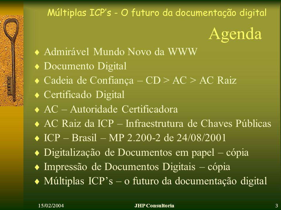 Múltiplas ICPs - O futuro da documentação digital 15/02/2004JHP Consultoria3 Agenda Admirável Mundo Novo da WWW Documento Digital Cadeia de Confiança