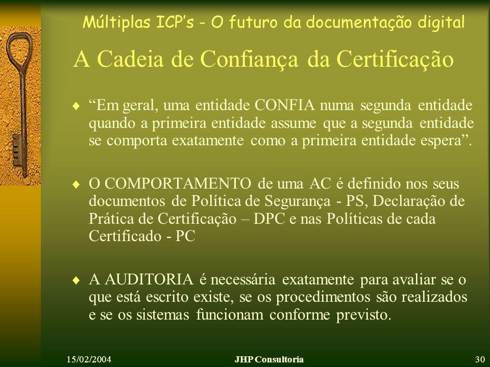 Múltiplas ICPs - O futuro da documentação digital 15/02/2004JHP Consultoria30 A Cadeia de Confiança da Certificação Em geral, uma entidade CONFIA numa segunda entidade quando a primeira entidade assume que a segunda entidade se comporta exatamente como a primeira entidade espera.