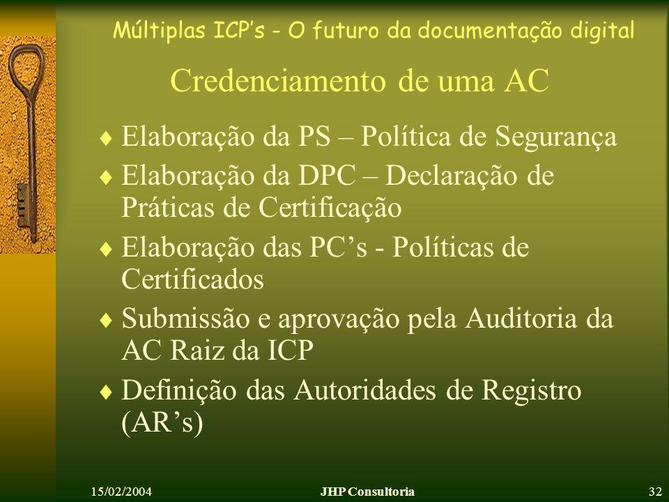 Múltiplas ICPs - O futuro da documentação digital 15/02/2004JHP Consultoria32 Credenciamento de uma AC Elaboração da PS – Política de Segurança Elabor