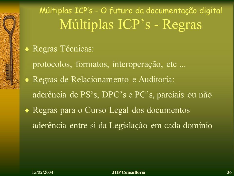Múltiplas ICPs - O futuro da documentação digital 15/02/2004JHP Consultoria36 Múltiplas ICPs - Regras Regras Técnicas: protocolos, formatos, interoperação, etc...