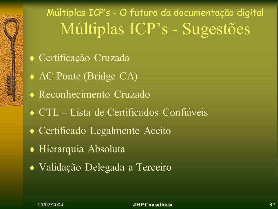 Múltiplas ICPs - O futuro da documentação digital 15/02/2004JHP Consultoria37 Múltiplas ICPs - Sugestões Certificação Cruzada AC Ponte (Bridge CA) Rec