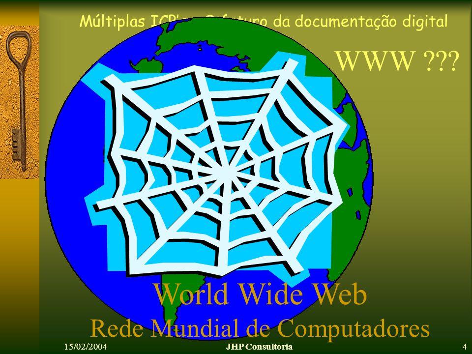 Múltiplas ICPs - O futuro da documentação digital 15/02/2004JHP Consultoria4 WWW ??? World Wide Web Rede Mundial de Computadores
