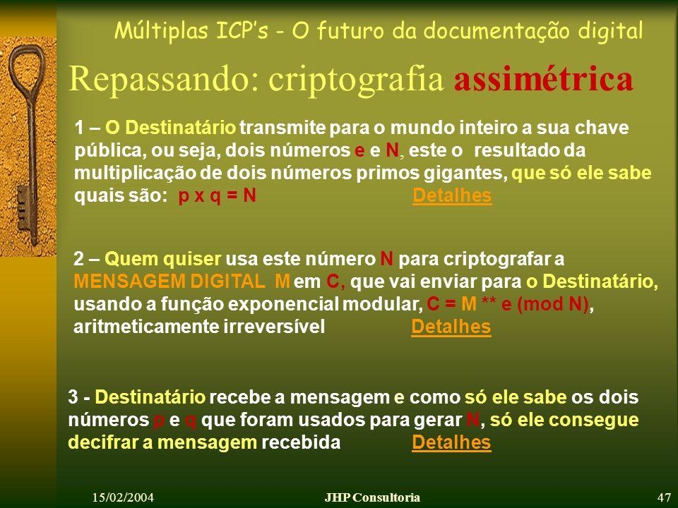 Múltiplas ICPs - O futuro da documentação digital 15/02/2004JHP Consultoria47 2 – Quem quiser usa este número N para criptografar a MENSAGEM DIGITAL M em C, que vai enviar para o Destinatário, usando a função exponencial modular, C = M ** e (mod N), aritmeticamente irreversível DetalhesDetalhes 1 – O Destinatário transmite para o mundo inteiro a sua chave pública, ou seja, dois números e e N, este o resultado da multiplicação de dois números primos gigantes, que só ele sabe quais são: p x q = N DetalhesDetalhes 3 - Destinatário recebe a mensagem e como só ele sabe os dois números p e q que foram usados para gerar N, só ele consegue decifrar a mensagem recebida DetalhesDetalhes Repassando: criptografia assimétrica