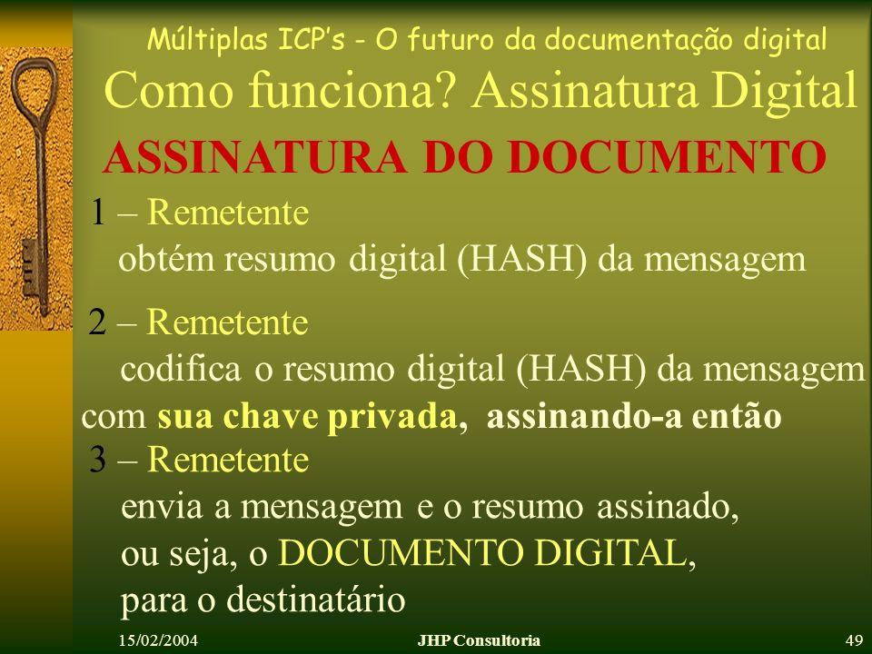 Múltiplas ICPs - O futuro da documentação digital 15/02/2004JHP Consultoria49 Como funciona? Assinatura Digital 2 – Remetente codifica o resumo digita