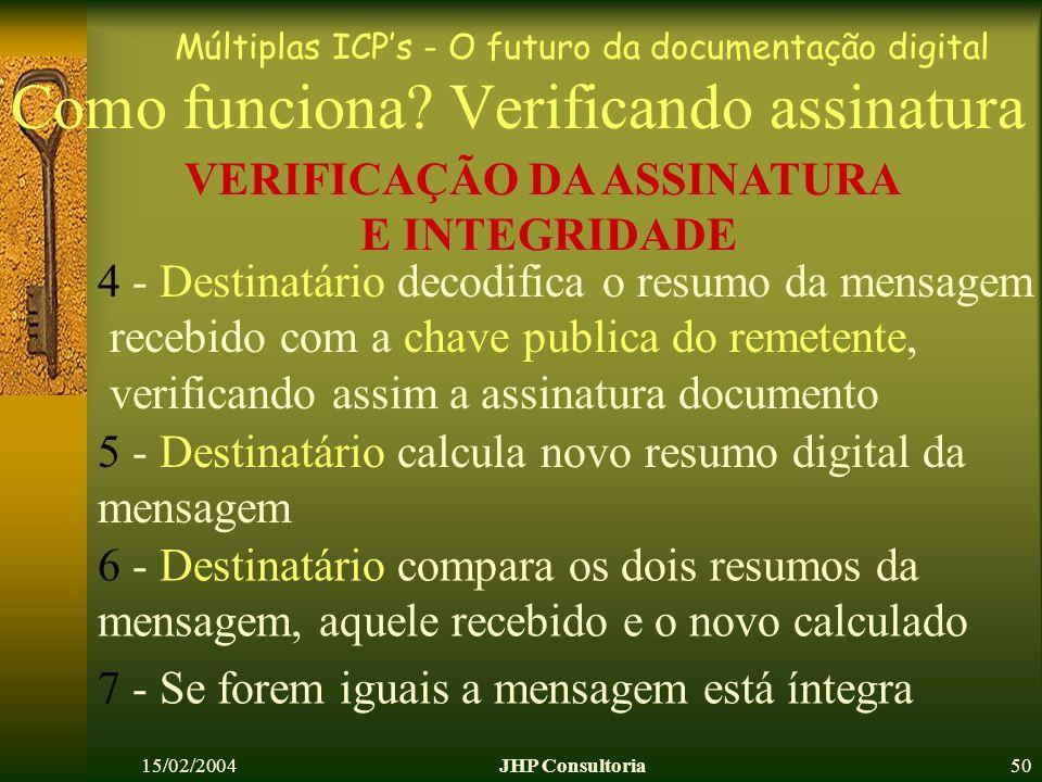 Múltiplas ICPs - O futuro da documentação digital 15/02/2004JHP Consultoria50 Como funciona? Verificando assinatura 4 - Destinatário decodifica o resu