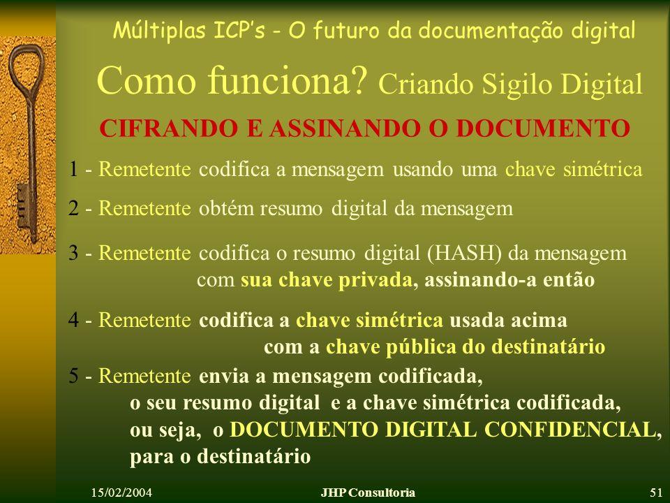 Múltiplas ICPs - O futuro da documentação digital 15/02/2004JHP Consultoria51 Como funciona? Criando Sigilo Digital 3 - Remetente codifica o resumo di