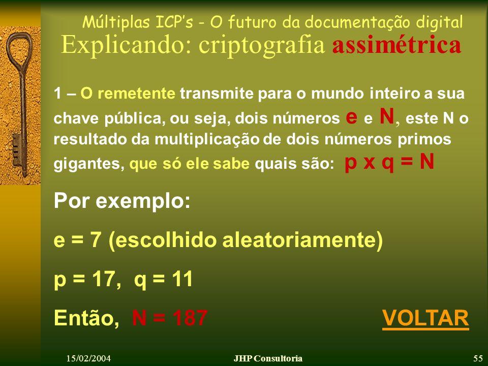 Múltiplas ICPs - O futuro da documentação digital 15/02/2004JHP Consultoria55 1 – O remetente transmite para o mundo inteiro a sua chave pública, ou s