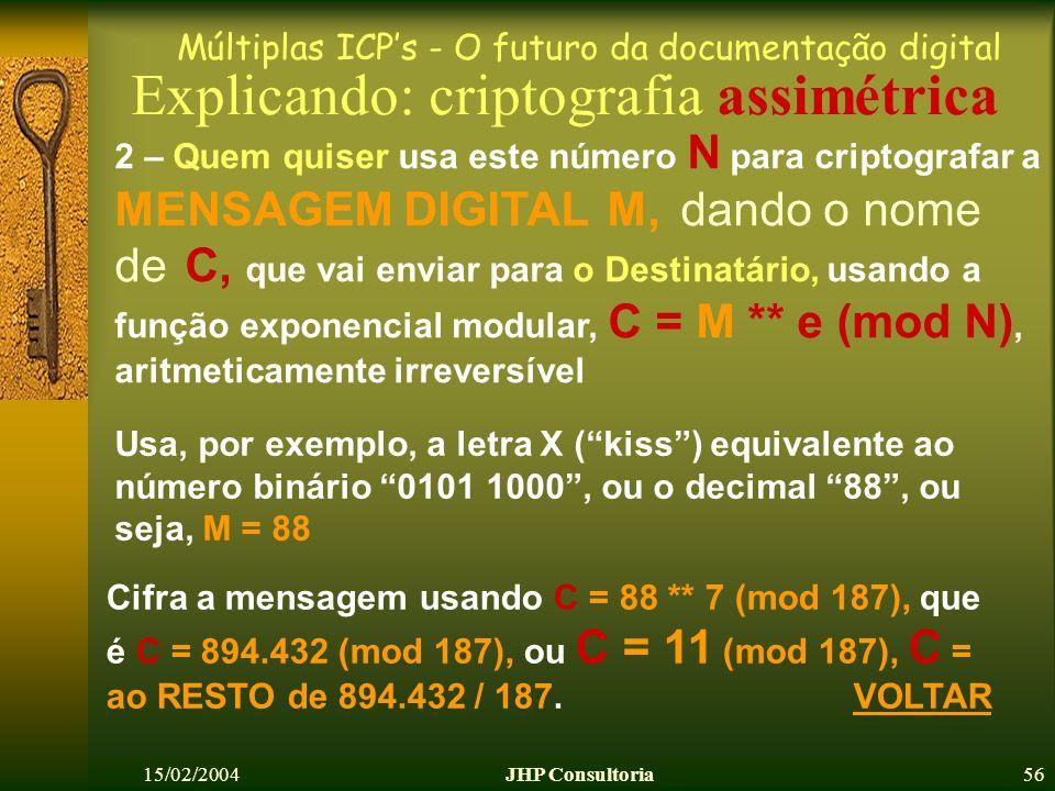 Múltiplas ICPs - O futuro da documentação digital 15/02/2004JHP Consultoria56 2 – Quem quiser usa este número N para criptografar a MENSAGEM DIGITAL M, dando o nome de C, que vai enviar para o Destinatário, usando a função exponencial modular, C = M ** e (mod N), aritmeticamente irreversível Explicando: criptografia assimétrica Usa, por exemplo, a letra X (kiss) equivalente ao número binário 0101 1000, ou o decimal 88, ou seja, M = 88 Cifra a mensagem usando C = 88 ** 7 (mod 187), que é C = 894.432 (mod 187), ou C = 11 (mod 187), C = ao RESTO de 894.432 / 187.