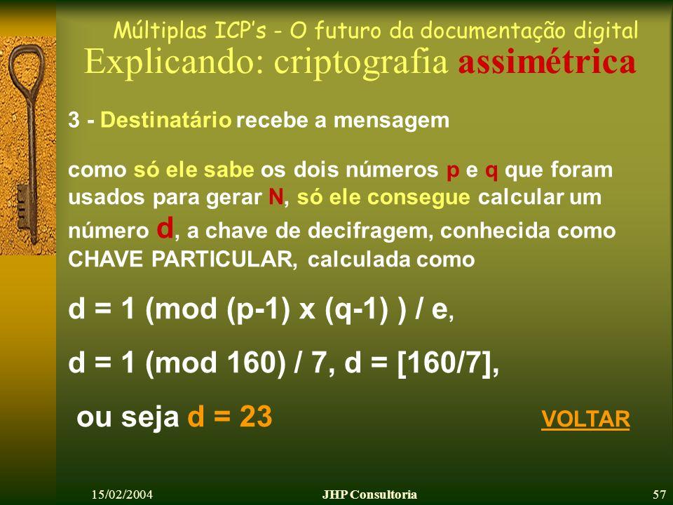 Múltiplas ICPs - O futuro da documentação digital 15/02/2004JHP Consultoria57 3 - Destinatário recebe a mensagem Explicando: criptografia assimétrica como só ele sabe os dois números p e q que foram usados para gerar N, só ele consegue calcular um número d, a chave de decifragem, conhecida como CHAVE PARTICULAR, calculada como d = 1 (mod (p-1) x (q-1) ) / e, d = 1 (mod 160) / 7, d = [160/7], ou seja d = 23 VOLTAR VOLTAR