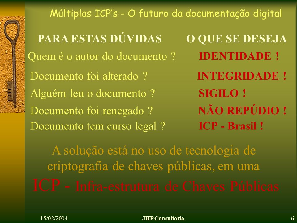 Múltiplas ICPs - O futuro da documentação digital 15/02/2004JHP Consultoria17 O que uma chave codifica só a outra decodifica Remetente codifica (cifra) arquivo com chave pública do destinatário Destinatário (somente ele) decodifica (decifra) o arquivo com sua chave privada Criptografia assimétrica Obtendo o SIGILO