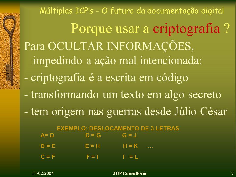 Múltiplas ICPs - O futuro da documentação digital 15/02/2004JHP Consultoria7 Porque usar a criptografia ? Para OCULTAR INFORMAÇÕES, impedindo a ação m
