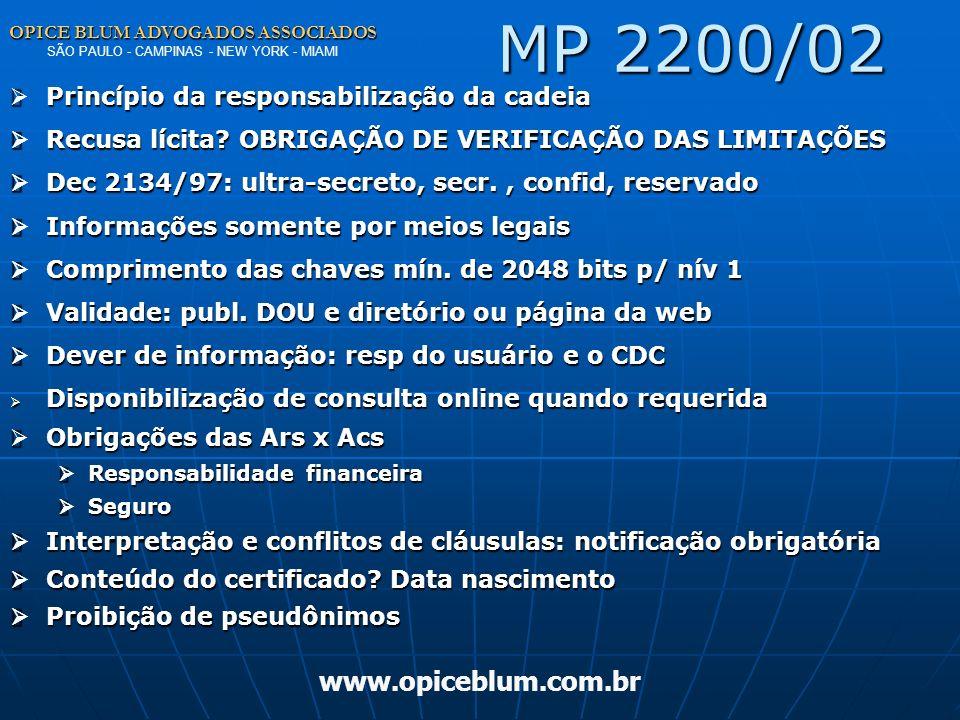 OPICE BLUM ADVOGADOS ASSOCIADOS OPICE BLUM ADVOGADOS ASSOCIADOS SÃO PAULO - CAMPINAS - NEW YORK - MIAMI www.opiceblum.com.br MP 2200/02 ICP-Brasil p/