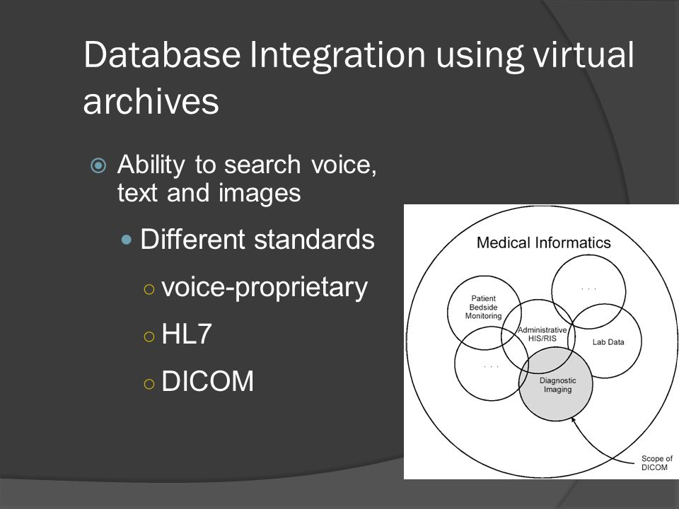 Database Integration using virtual archives Ability to search voice, text and images Different standards voice-proprietary HL7 DICOM