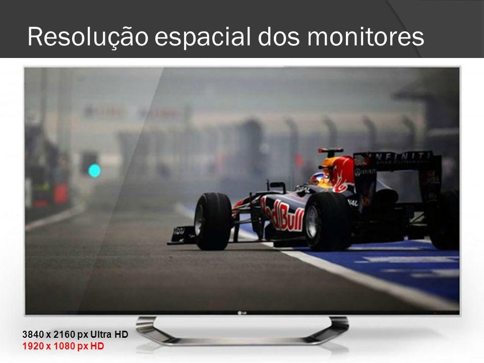 Resolução espacial dos monitores 3840 x 2160 px Ultra HD 1920 x 1080 px HD