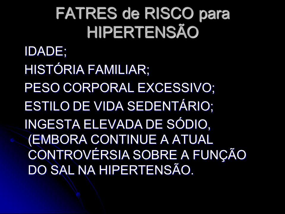 FATRES de RISCO para HIPERTENSÃO IDADE; IDADE; HISTÓRIA FAMILIAR; HISTÓRIA FAMILIAR; PESO CORPORAL EXCESSIVO; PESO CORPORAL EXCESSIVO; ESTILO DE VIDA