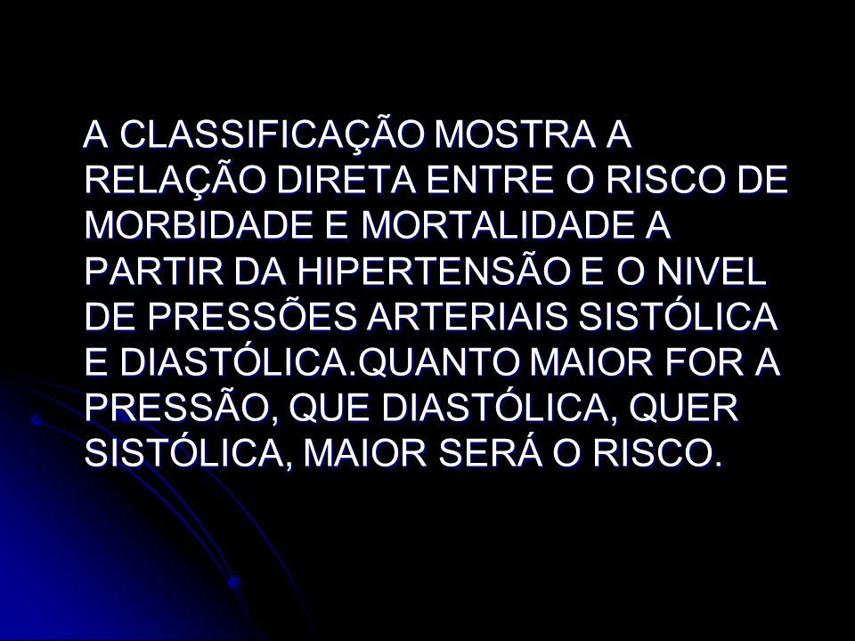 COMO FATOR DE RISCO, A HIPERTENSÃO CONTRIBUI PARA A VELOCIDADE COM QUE A PLACA DE ATEROMA SE ACUMULA DENTRO DAS PAREDES VASCULARES.