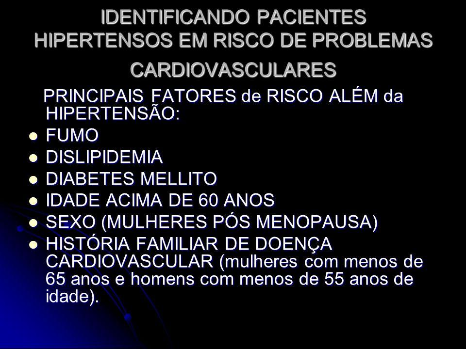 IDENTIFICANDO PACIENTES HIPERTENSOS EM RISCO DE PROBLEMAS CARDIOVASCULARES PRINCIPAIS FATORES de RISCO ALÉM da HIPERTENSÃO: PRINCIPAIS FATORES de RISC