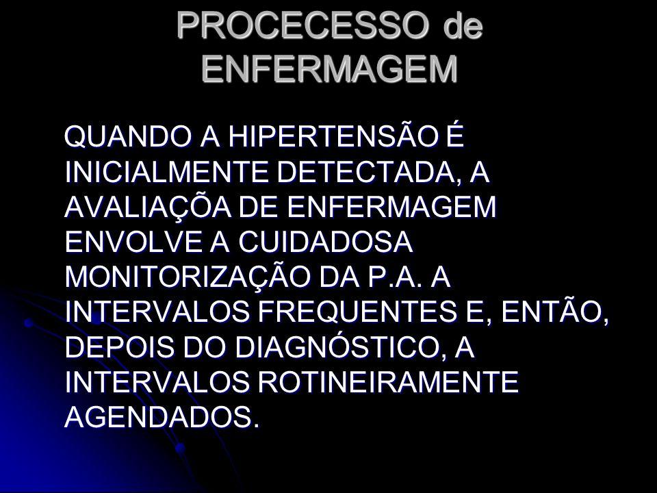 PROCECESSO de ENFERMAGEM QUANDO A HIPERTENSÃO É INICIALMENTE DETECTADA, A AVALIAÇÕA DE ENFERMAGEM ENVOLVE A CUIDADOSA MONITORIZAÇÃO DA P.A. A INTERVAL