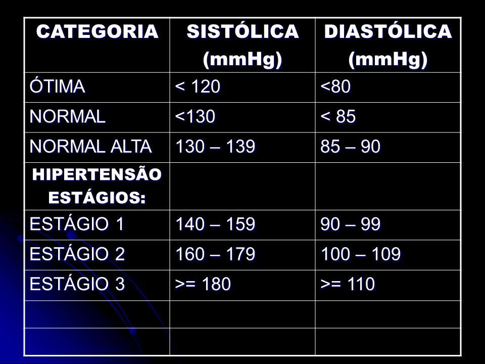 CRISE HIPERTENSIVA UMA emergência hipertensiva É UMA SITUAÇÃO EM QUE A P.A.