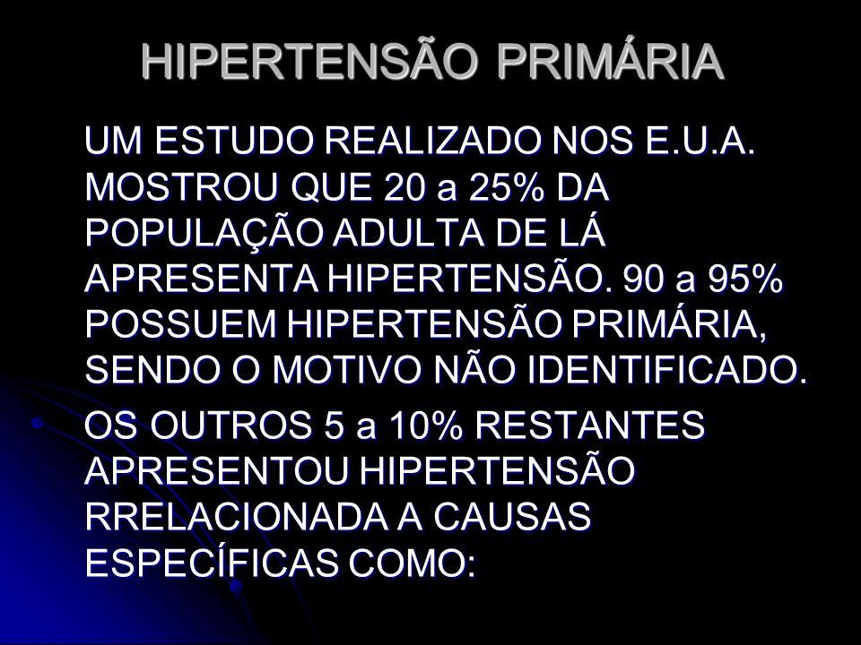 HIPERTENSÃO PRIMÁRIA UM ESTUDO REALIZADO NOS E.U.A. MOSTROU QUE 20 a 25% DA POPULAÇÃO ADULTA DE LÁ APRESENTA HIPERTENSÃO. 90 a 95% POSSUEM HIPERTENSÃO