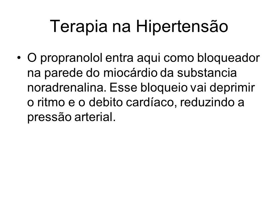 Terapia na Hipertensão O propranolol entra aqui como bloqueador na parede do miocárdio da substancia noradrenalina. Esse bloqueio vai deprimir o ritmo