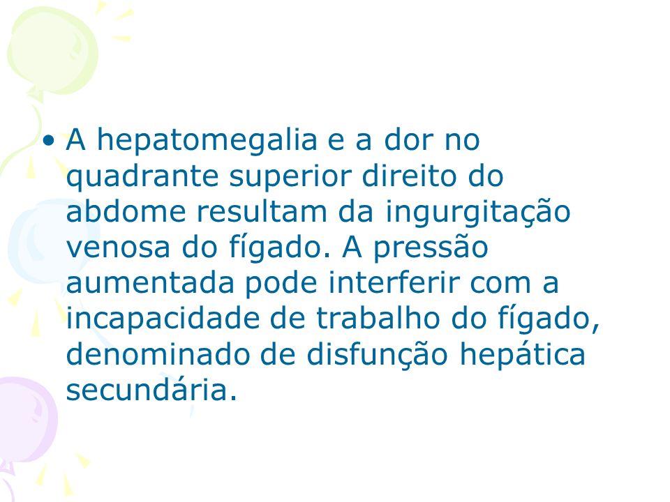 A hepatomegalia e a dor no quadrante superior direito do abdome resultam da ingurgitação venosa do fígado. A pressão aumentada pode interferir com a i