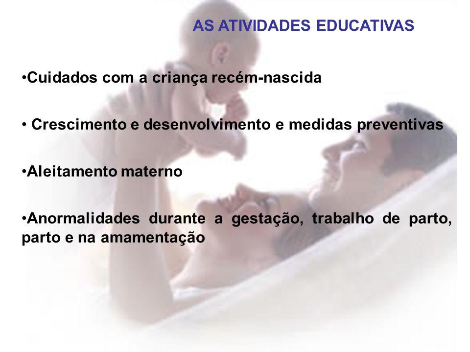 Cuidados com a criança recém-nascida Crescimento e desenvolvimento e medidas preventivas Aleitamento materno Anormalidades durante a gestação, trabalh