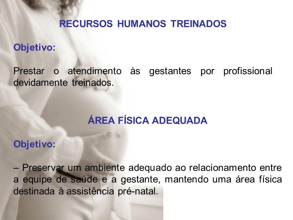 RECURSOS HUMANOS TREINADOS Objetivo: Prestar o atendimento às gestantes por profissional devidamente treinados. ÁREA FÍSICA ADEQUADA Objetivo: – Prese