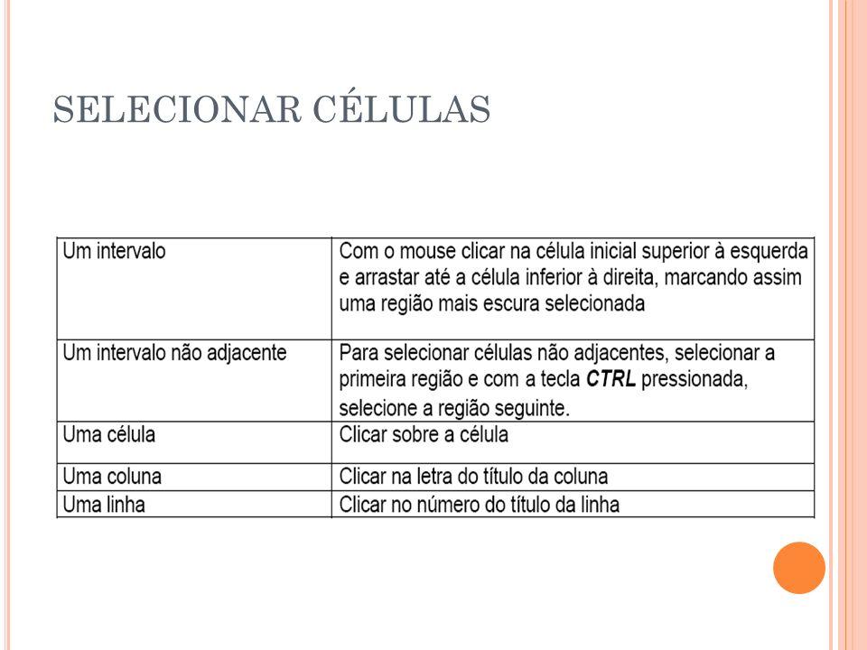 TIPOS DE ENTRADA DE DADOS O Excel aceita quatro tipos de dados: Textos, Números, Fórmulas e Funções Textos: são interpretados como textos toda a informação que se inicia com uma letra ficando alinhados à esquerda.