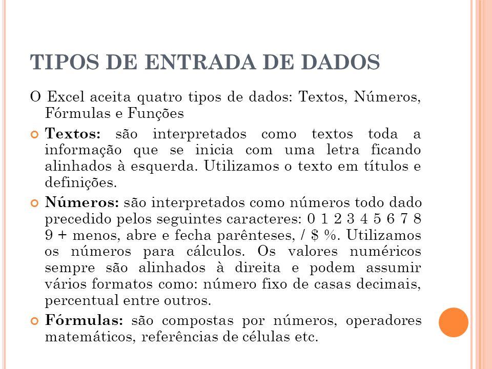 TIPOS DE ENTRADA DE DADOS Funções: são as fórmulas criadas pelo Excel.