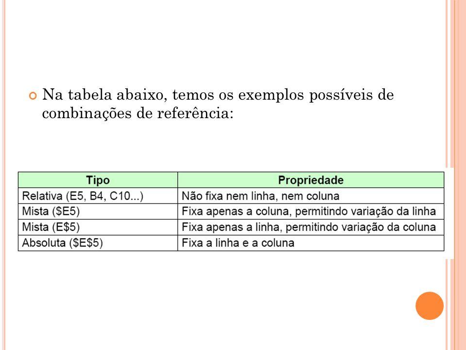 M OVER UMA F ÓRMULA Quando você move uma fórmula, as referências de célula dentro da fórmula não são alteradas.