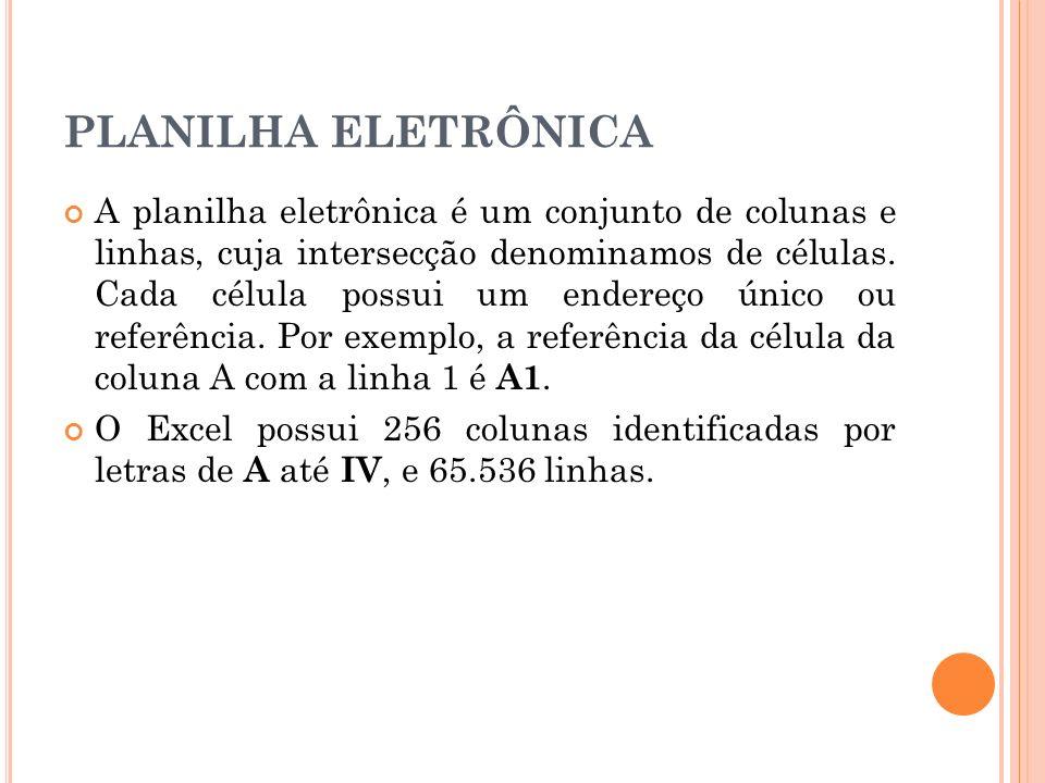 PLANILHA ELETRÔNICA A planilha eletrônica é um conjunto de colunas e linhas, cuja intersecção denominamos de células. Cada célula possui um endereço ú