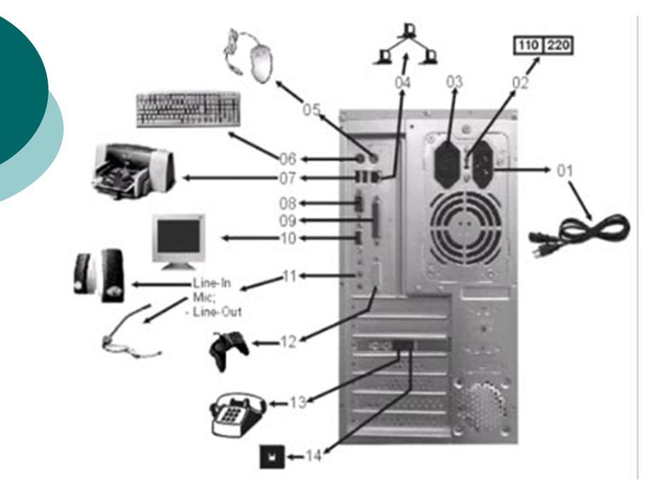 Relação dos Conectores 1.Conector Cabo de Força; 2.