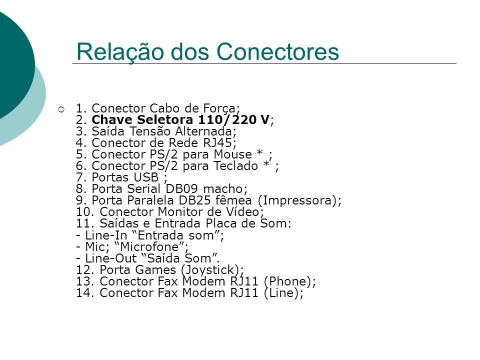 Relação dos Conectores 1. Conector Cabo de Força; 2. Chave Seletora 110/220 V; 3. Saída Tensão Alternada; 4. Conector de Rede RJ45; 5. Conector PS/2 p
