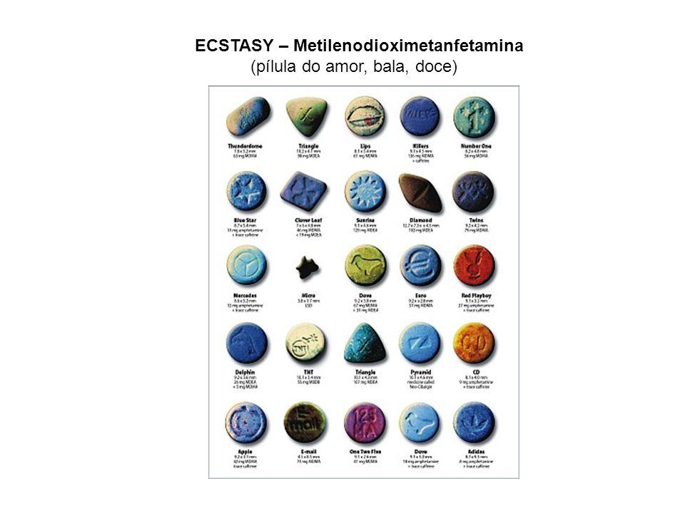 ECSTASY – Metilenodioximetanfetamina (pílula do amor, bala, doce)