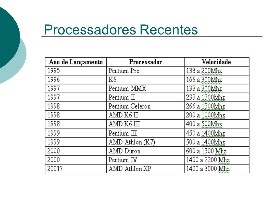 Processadores Recentes
