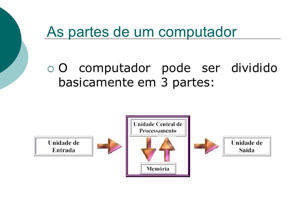 As partes de um computador O computador pode ser dividido basicamente em 3 partes: