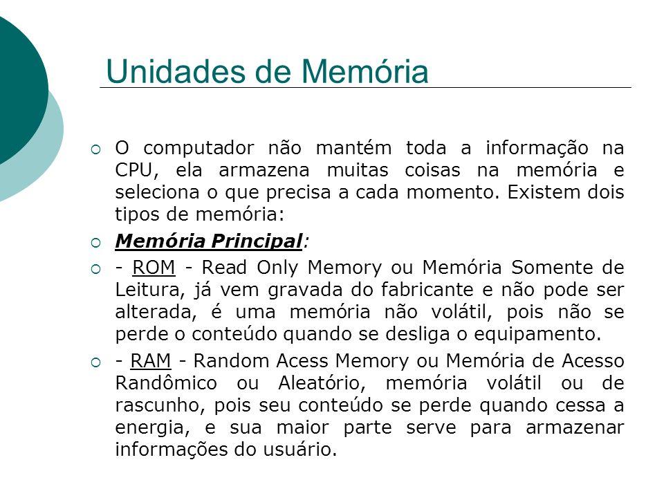Unidades de Memória O computador não mantém toda a informação na CPU, ela armazena muitas coisas na memória e seleciona o que precisa a cada momento.