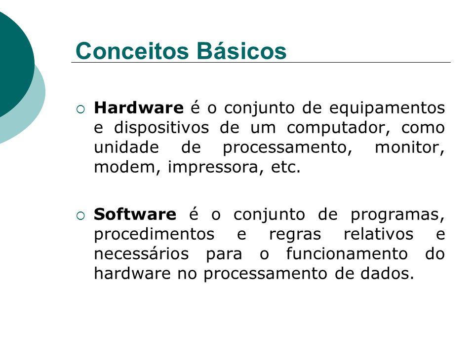 Conceitos Básicos Hardware é o conjunto de equipamentos e dispositivos de um computador, como unidade de processamento, monitor, modem, impressora, et