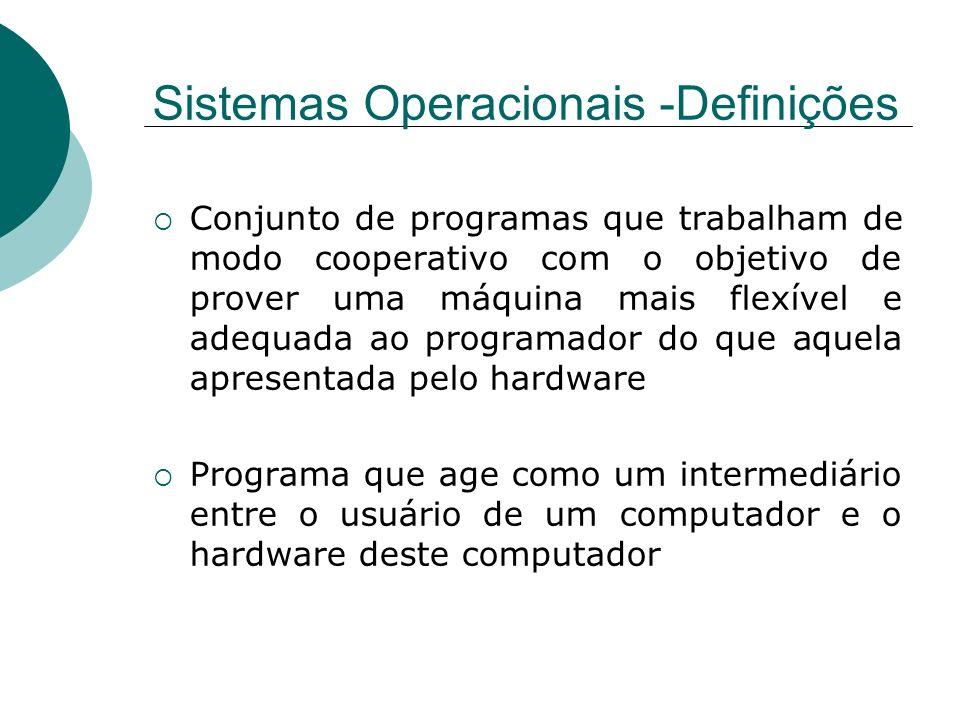Sistemas Operacionais -Definições Conjunto de programas que trabalham de modo cooperativo com o objetivo de prover uma máquina mais flexível e adequad